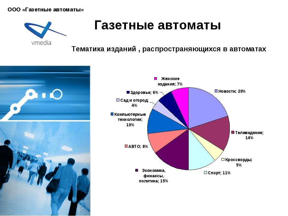Газетные автоматы Тематика изданий , распространяющихся в автоматах ООО «Газе...