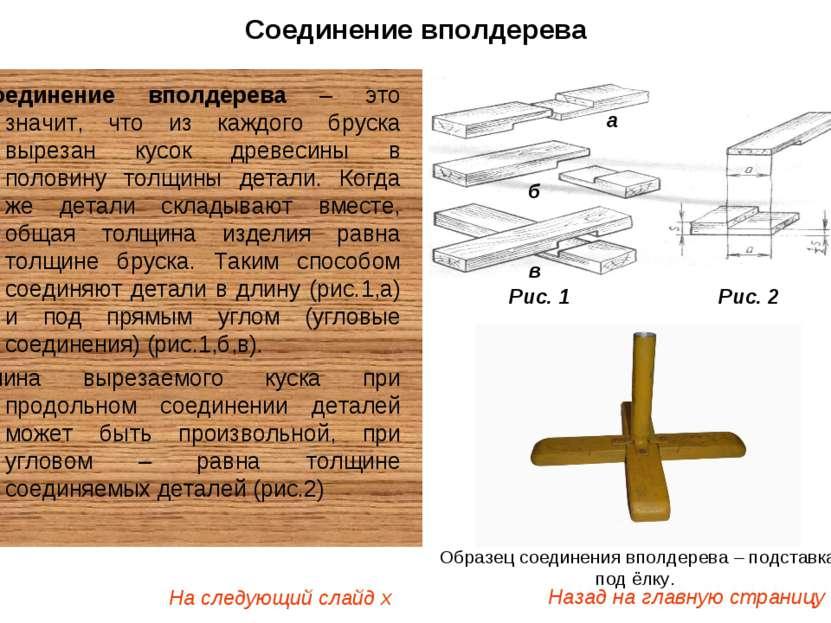 Соединение вполдерева Соединение вполдерева – это значит, что из каждого брус...