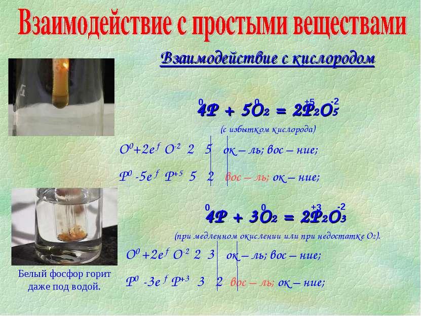 Взаимодействие с кислородом 4P + 5O2 = 2P2O5 (с избытком кислорода) 4P + 3O2 ...