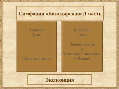 Главная Тема Образ защитника Экспозиция Побочная Тема Любви, заботы И Трепетн...