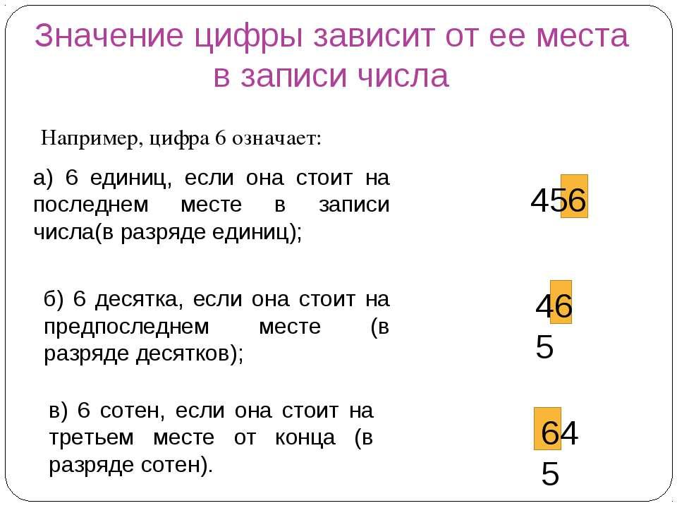 Значение цифры зависит от ее места в записи числа Например, цифра 6 означает:...