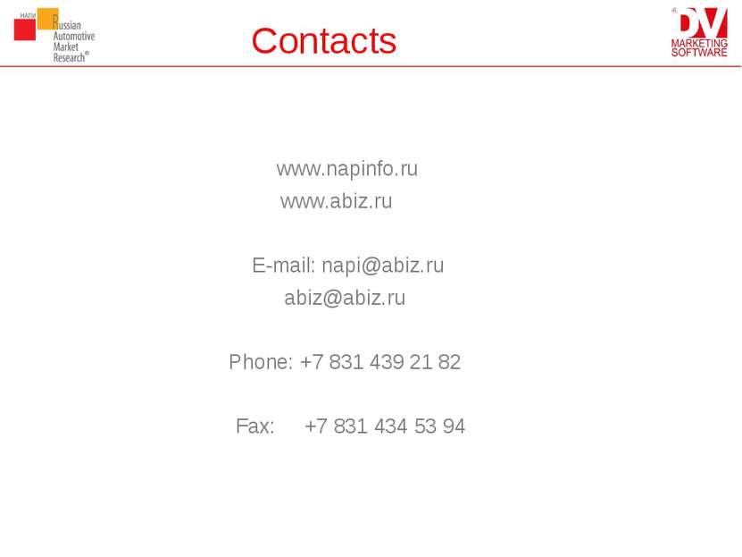 Contacts www.napinfo.ru www.abiz.ru E-mail: napi@abiz.ru abiz@abiz.ru Phone: ...