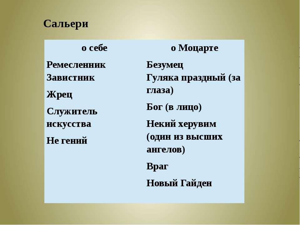 Сальери о себе о Моцарте Ремесленник Завистник Жрец Служитель искусства Не ге...