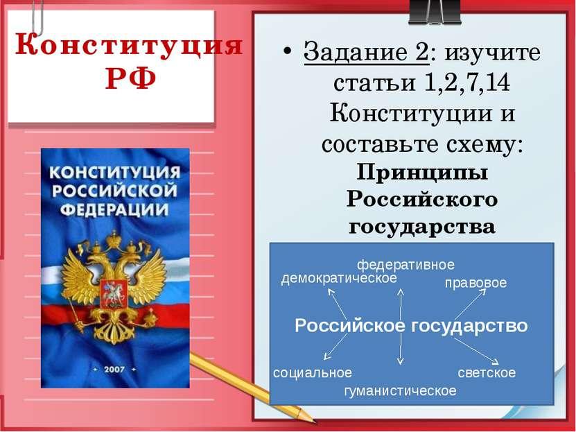 Конституция РФ Задание 2: изучите статьи 1,2,7,14 Конституции и составьте схе...