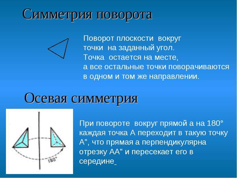 Симметрия поворота Поворот плоскости вокруг точки на заданный угол. Точка ост...