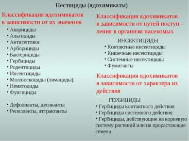 Пестициды (ядохимикаты) Классификация ядохимикатов в зависимости от их значен...