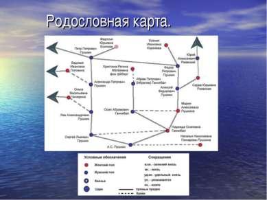 Родословная карта.