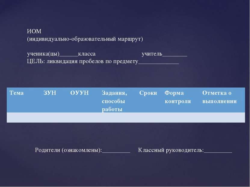 ИОМ (индивидуально-образовательный маршрут) ученика(цы)______класса учитель__...