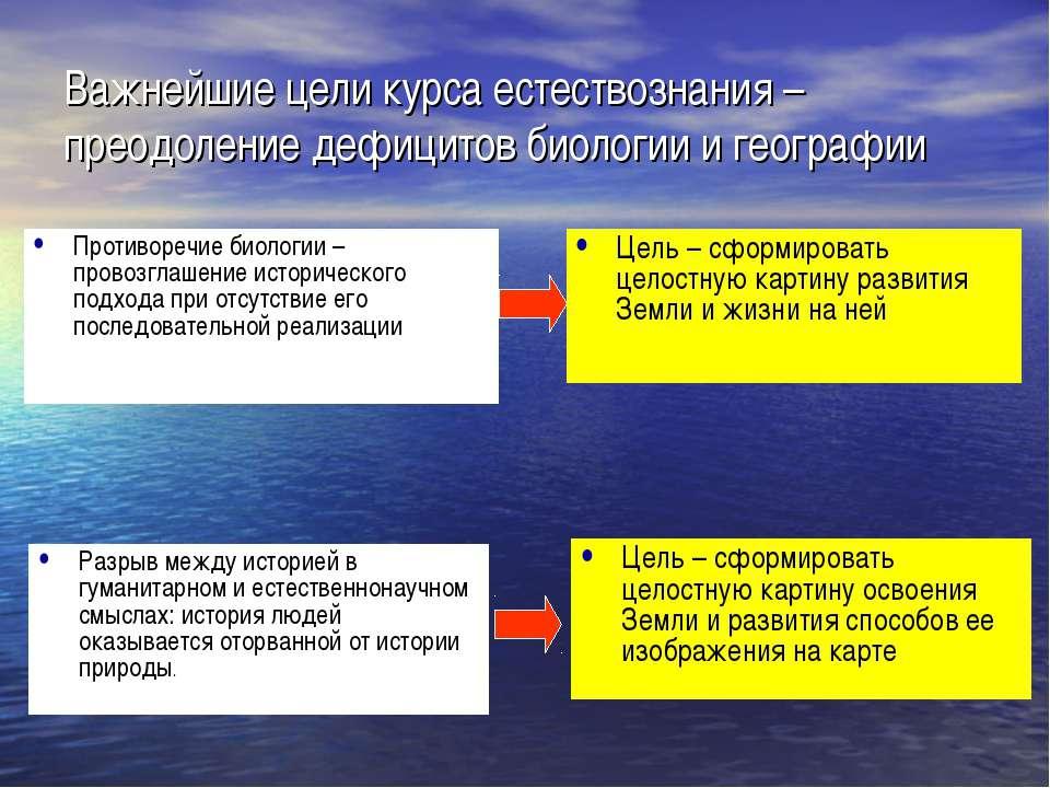 Важнейшие цели курса естествознания – преодоление дефицитов биологии и геогра...