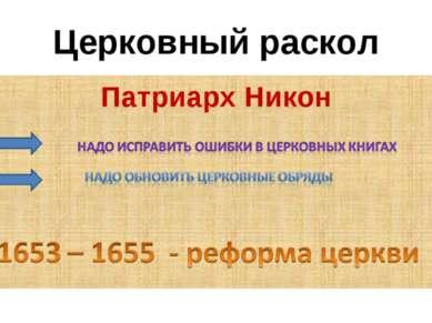 Церковный раскол Патриарх Никон