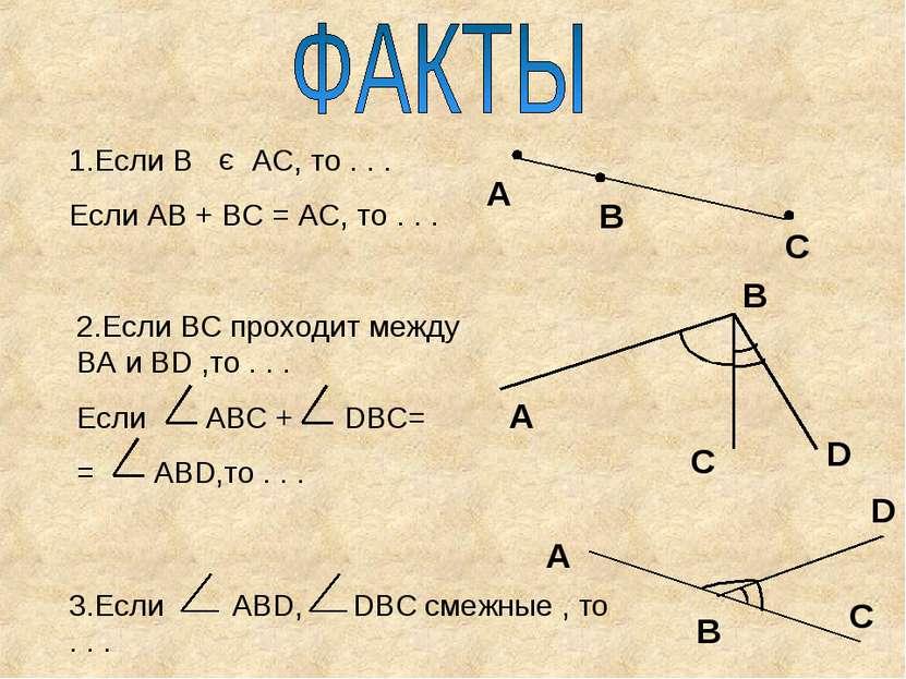 1.Если В АС, то . . . Если АВ + ВС = АС, то . . . э А В С 2.Если ВС проходит ...