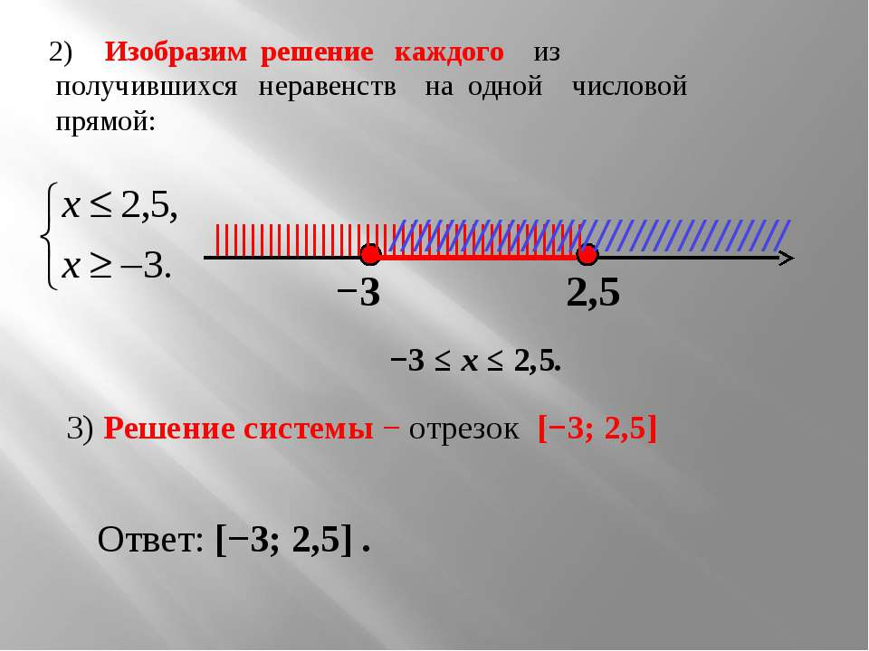 Изобразим решение каждого из получившихся неравенств на одной числовой прямой...