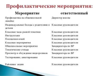 Мероприятие ответственный Профилактика на общешкольной линейке Директор школы...