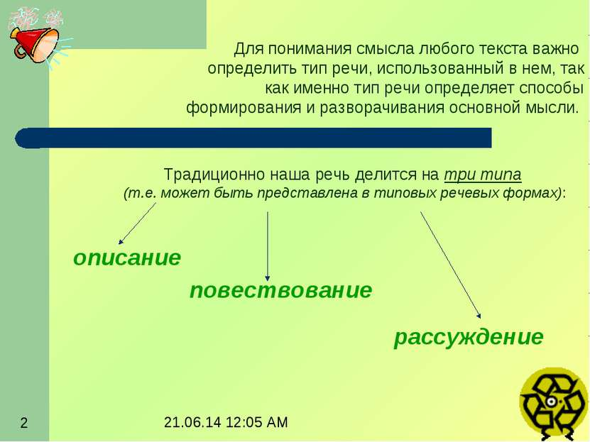 Для понимания смысла любого текста важно определить тип речи, использованный ...