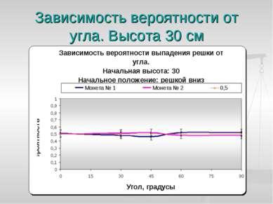 Зависимость вероятности от угла. Высота 30 см