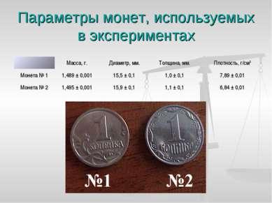 Параметры монет, используемых в экспериментах Масса, г. Диаметр, мм. Толщина,...