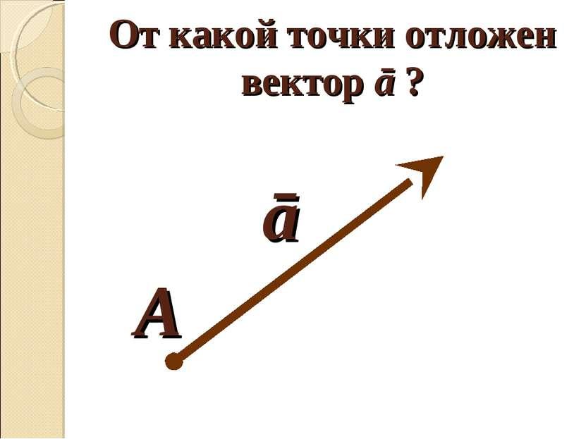 От какой точки отложен вектор ā ? ā А