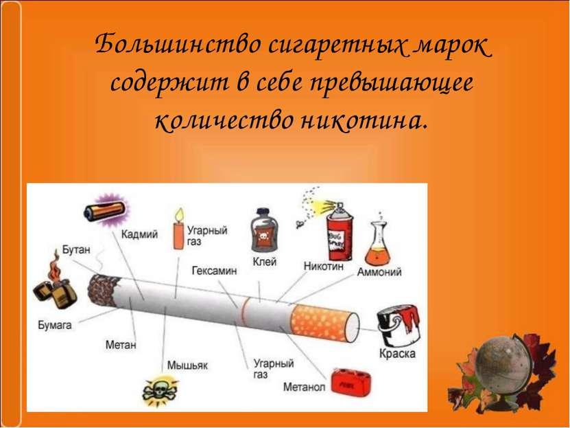 Большинство сигаретных марок содержит в себе превышающее количество никотина.