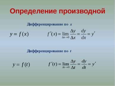 Определение производной Дифференцирование по x Дифференцирование по t