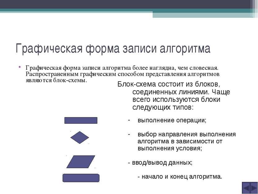 Графическая форма записи алгоритма Графическая форма записи алгоритма более н...