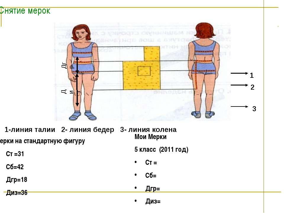 Снятие мерок Диз Дгр Мерки на стандартную фигуру Ст =31 Сб=42 Дгр=18 Диз=36 М...
