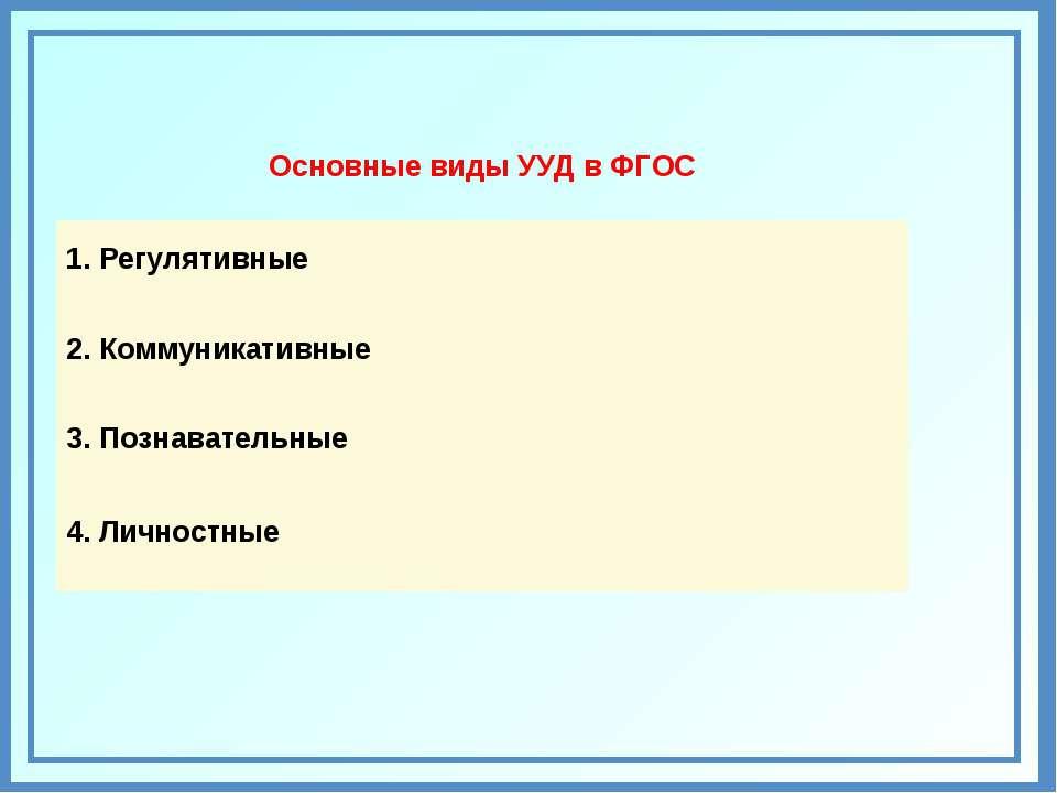 Основные виды УУД в ФГОС 1. Регулятивные 2. Коммуникативные 3. Познавательные...