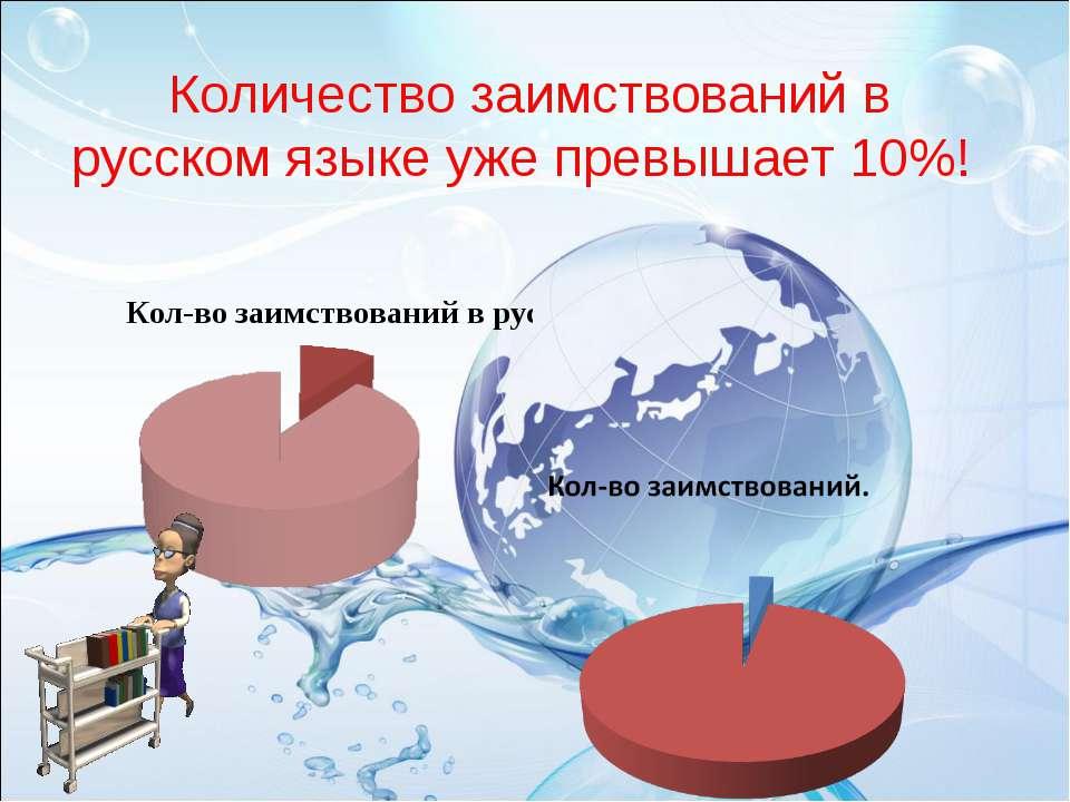 Количество заимствований в русском языке уже превышает 10%!