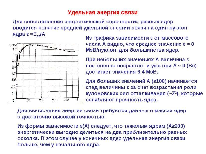 Удельная энергия связи Для сопоставления энергетической «прочности» разных яд...