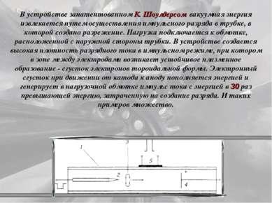 В устройстве запатентованном К. Шоулдерсом вакуумная энергия извлекается путе...
