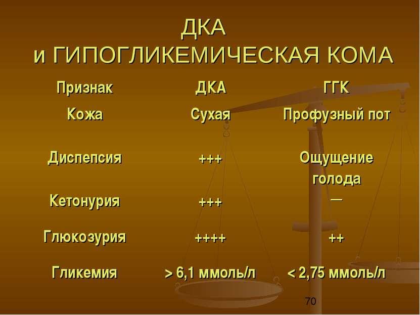 ДКА и ГИПОГЛИКЕМИЧЕСКАЯ КОМА