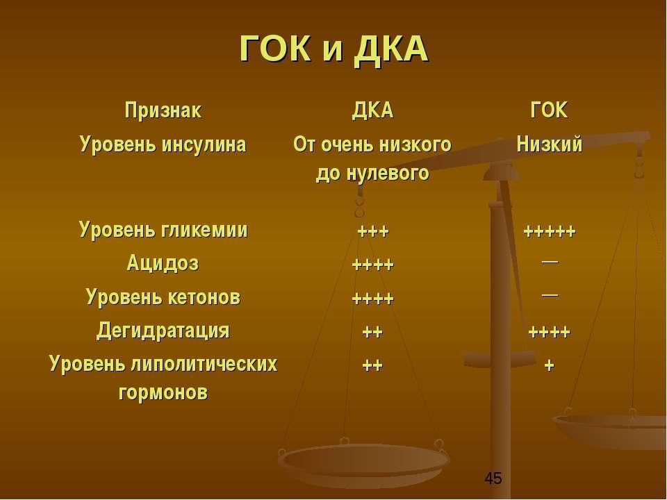 ГОК и ДКА