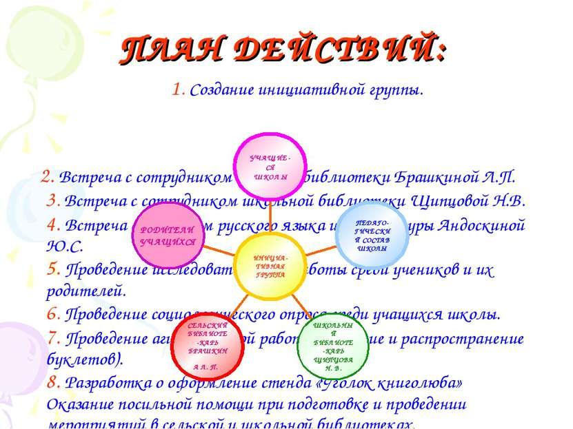 2. Встреча с сотрудником сельской библиотеки Брашкиной Л.П. 3. Встреча с сотр...