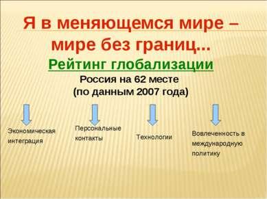 Я в меняющемся мире – мире без границ... Рейтинг глобализации Россия на 62 ме...
