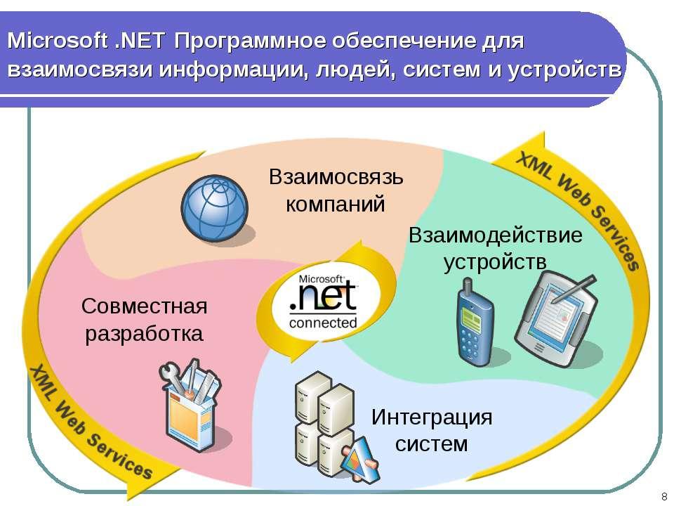 * Microsoft .NET Программное обеспечение для взаимосвязи информации, людей, с...