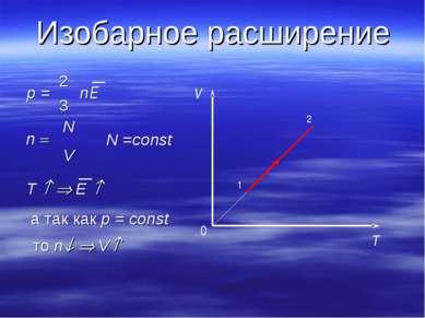 Изобарное расширение 0 T V 1 2 N =const то n V T E а так как p = const n = N ...