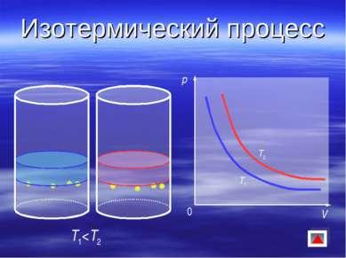 Изотермический процесс T1