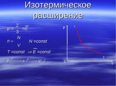 Изотермическое расширение p v 1 2 0 N =const E =const V T =const p n