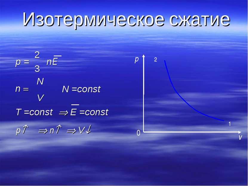 Изотермическое сжатие p v 2 1 0 N =const E =const V T =const p n
