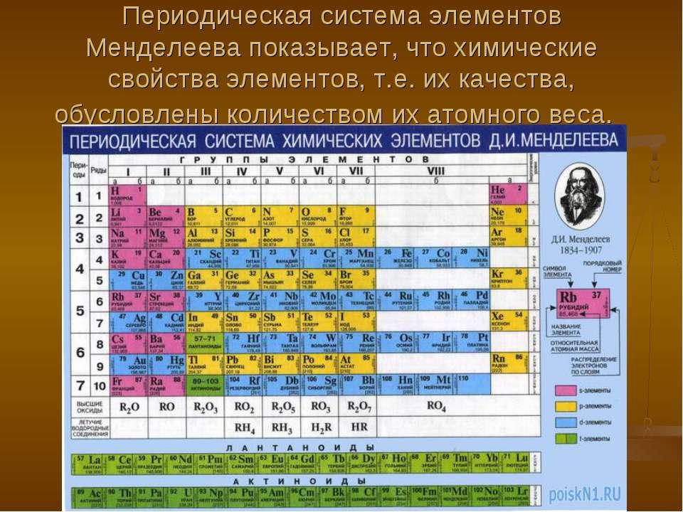 Периодическая система элементов Менделеева показывает, что химические свойств...