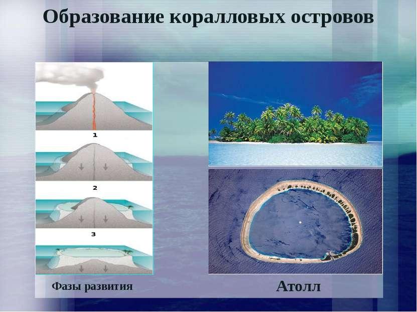 Образование коралловых островов Атолл Фазы развития
