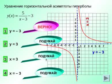 Уравнение горизонтальной асимптоты гиперболы 1 2 3 4 у = – 3 ПОДУМАЙ! ПОДУМАЙ...