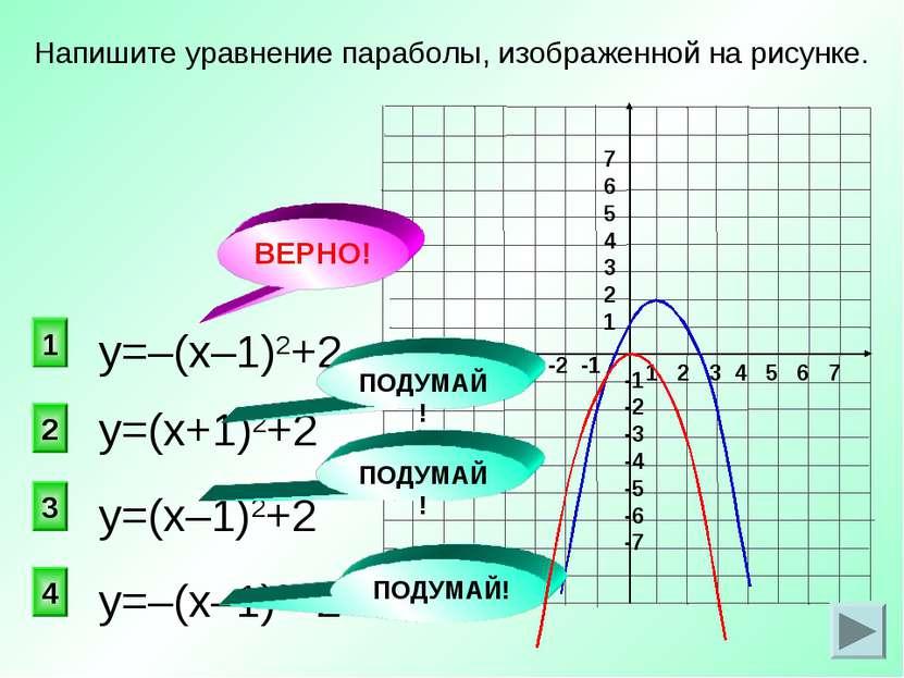 1 2 3 4 5 6 7 -7 -6 -5 -4 -3 -2 -1 7 6 5 4 3 2 1 -1 -2 -3 -4 -5 -6 -7 у=(х+1)...