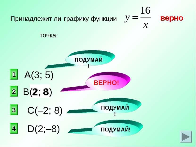 8 2 верно 2 1 3 4 Принадлежит ли графику функции точка: А(3; 5) С(–2; 8) D(2;...