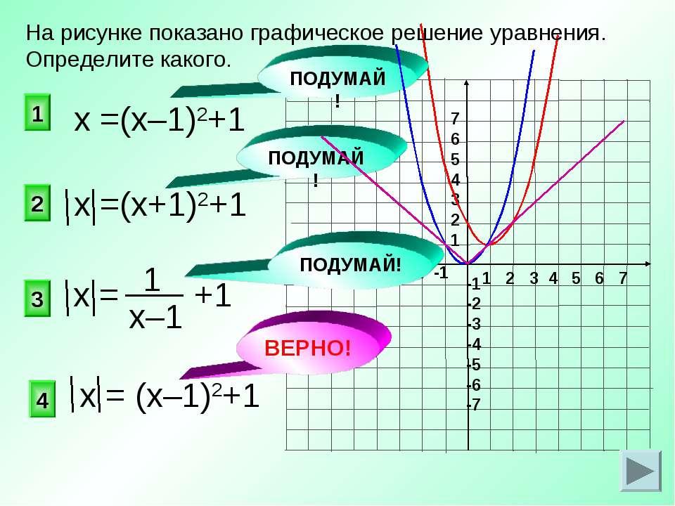 1 2 3 4 5 6 7 -7 -6 -5 -4 -3 -2 -1 7 6 5 4 3 2 1 -1 -2 -3 -4 -5 -6 -7 ВЕРНО! ...