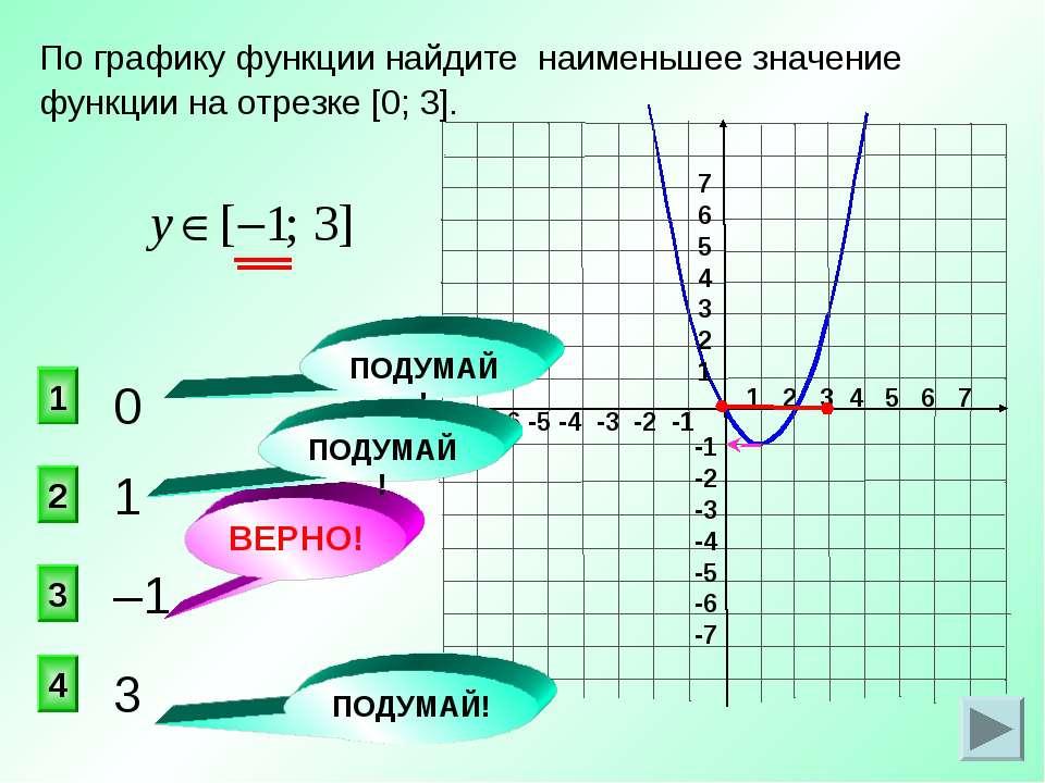 1 2 3 4 5 6 7 -7 -6 -5 -4 -3 -2 -1 7 6 5 4 3 2 1 -1 -2 -3 -4 -5 -6 -7 1 3 2 1...