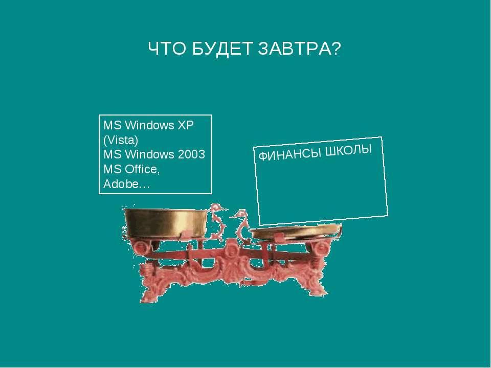 ЧТО БУДЕТ ЗАВТРА? MS Windows XP (Vista) MS Windows 2003 MS Office, Adobe… ФИН...