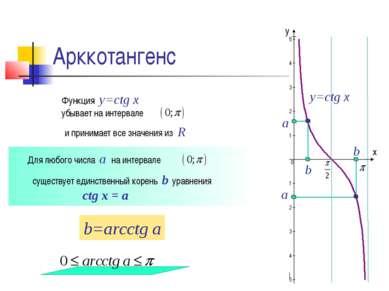 Арккотангенс а b а b x y y=ctg x Функция y=ctg x убывает на интервале Для люб...