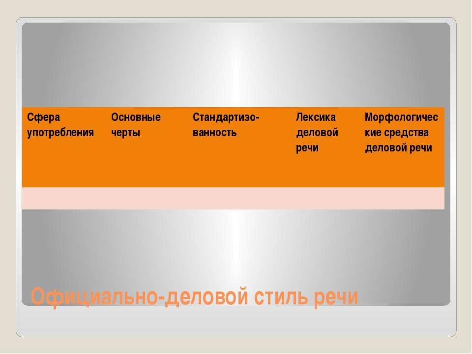 Официально-деловой стиль речи Сфера употребления Основные черты Стандартизо-в...