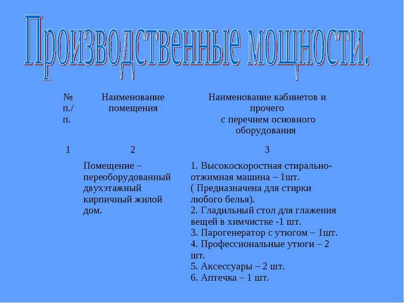 № п./п. Наименование помещения Наименование кабинетов и прочего с перечнем ос...