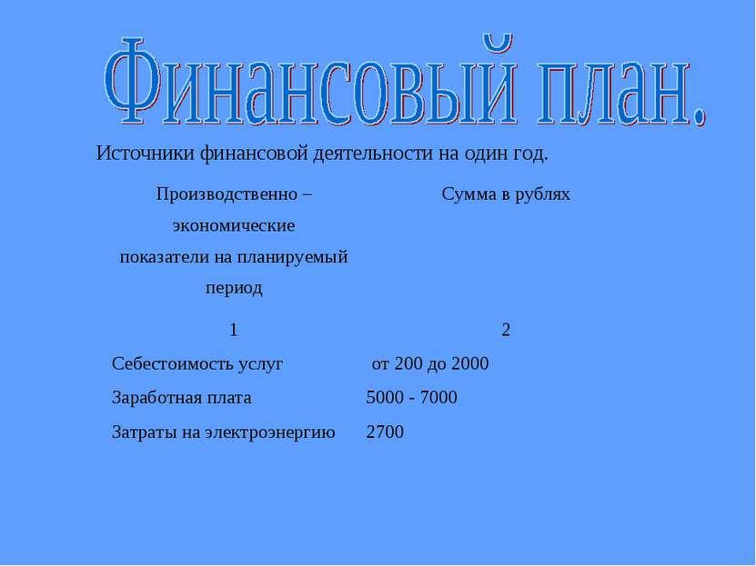 Источники финансовой деятельности на один год. Производственно – экономически...